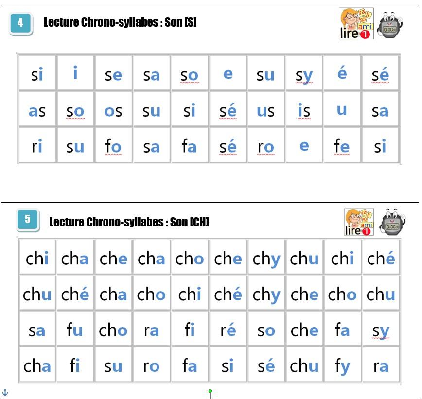 Atelier Lecture CP: Travailler la fluence - Evolution Classe